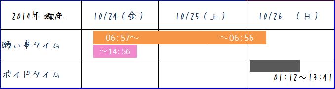 20141024