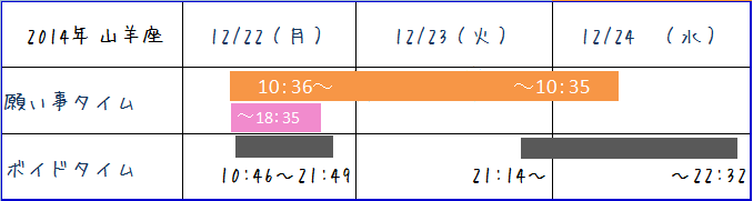 20141222